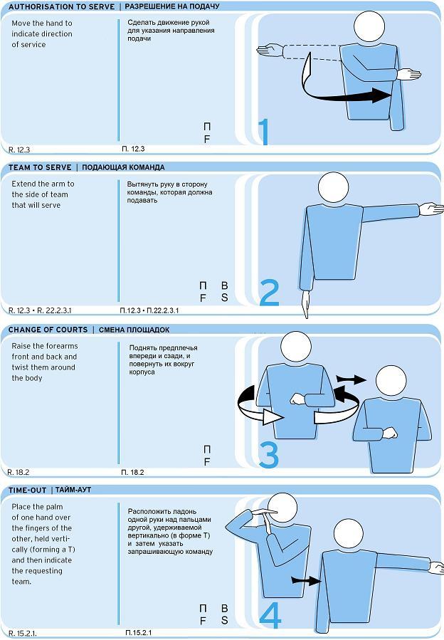 Схема волейбольной