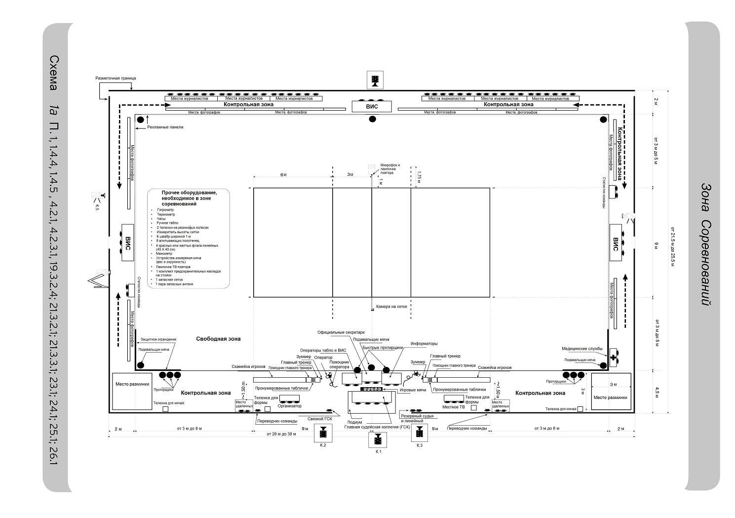 Площадка в волейболе схема 29